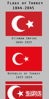 Flags of Turkey: 1844-2045