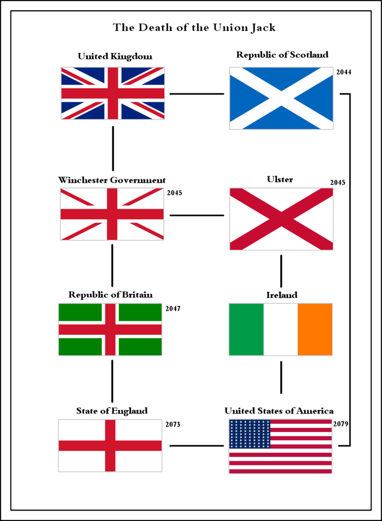 death of the union jack by ynot1989 on deviantart