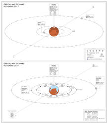 The History of Martian Terra-forming Pt. 1