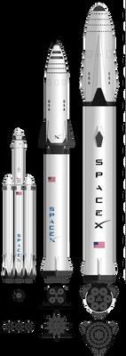SpaceX Rocket Comparison