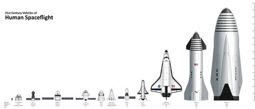 Spacecraft of the 21st Century