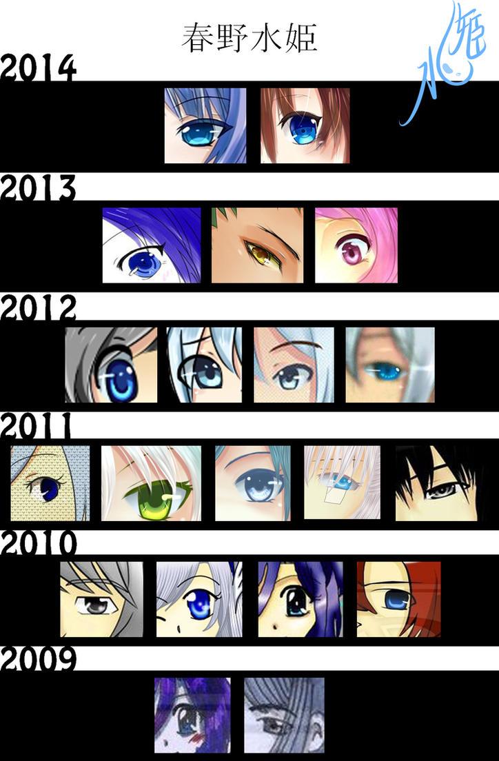 Eye meme by Harunomizuhime