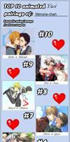 Top 10 fave non-pokemon yaoi pairings
