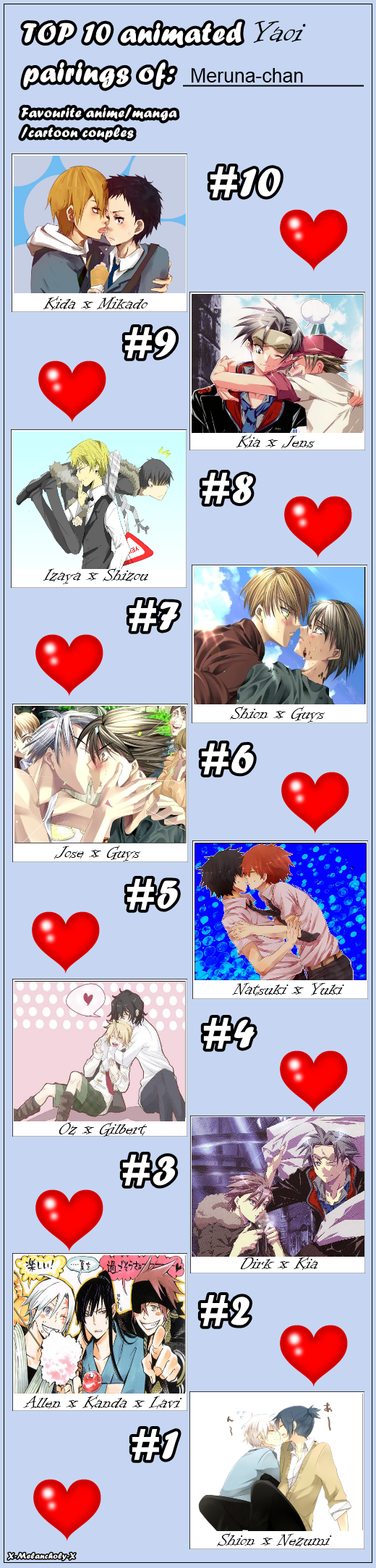 Top 10 Fave Non Pokemon Yaoi Pairings By Meruna Chan On