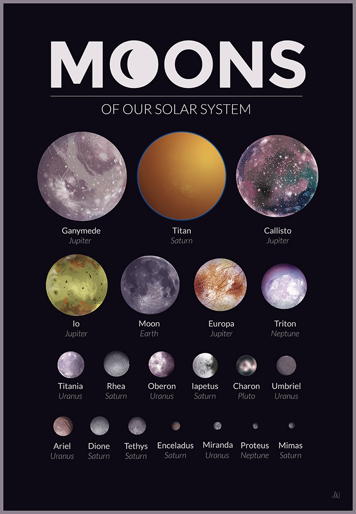 the major moons in solar system - photo #4