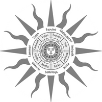 Elven wheel of the year (updated)