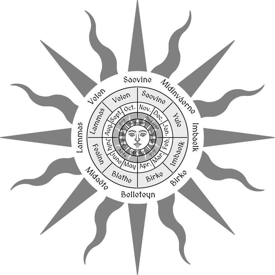 Elven wheel of the year (updated) by SMiki55