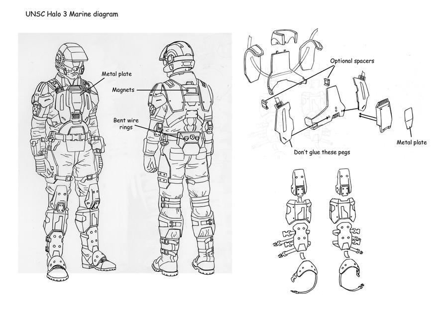 Halo Marine Diagram By Redner On Deviantart