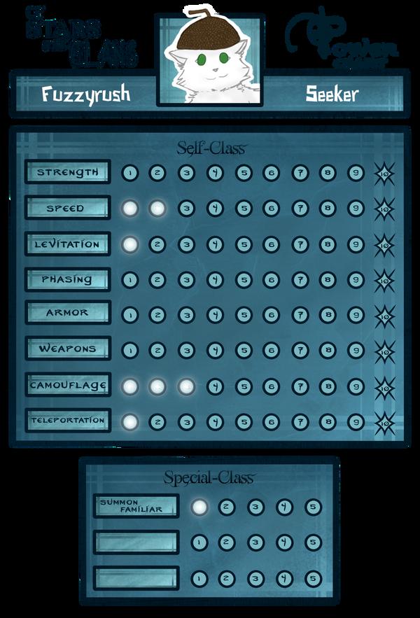 {OSAC} Fuzzyrush Power Chart by DentistChicken