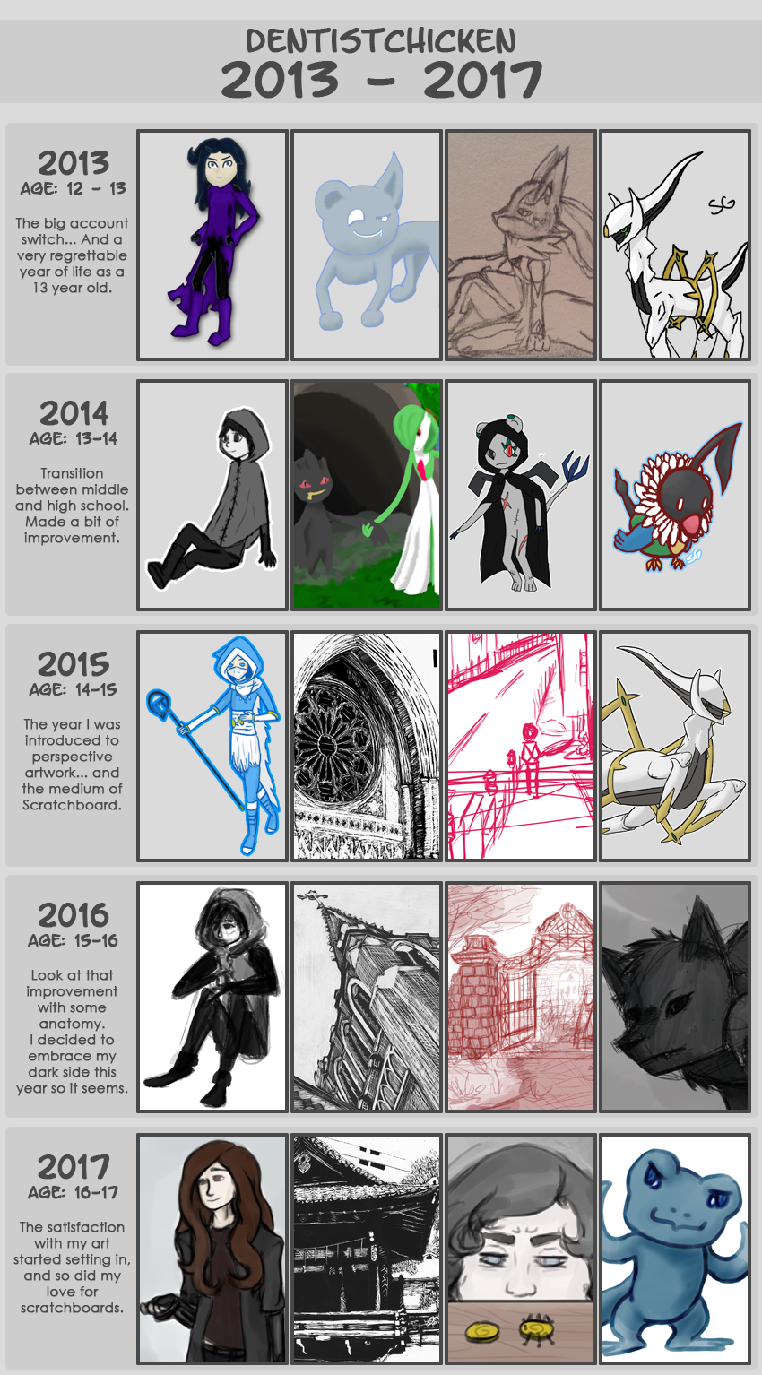 Art Progression 2013-2017 by DentistChicken