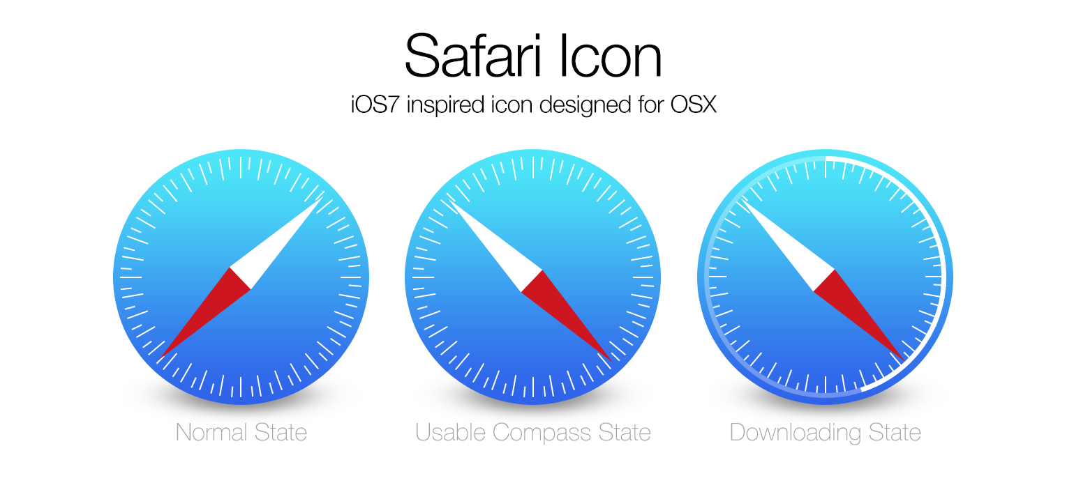 ios7 safari icon for osx by jonnyburgon customization icons os icons    Mobile Safari Icon Png