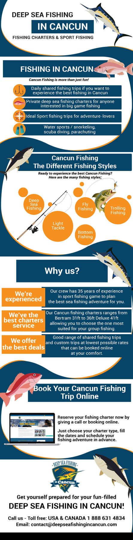 Deep sea fishing cancun infographic sport fishin by for Cancun fishing trips