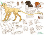 Hioin Species Sheet