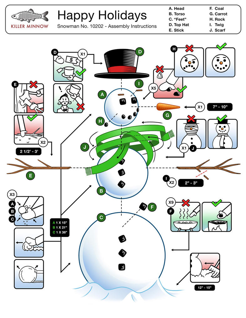 Killer Minnow Holiday Card - Snowman Assembly by RobKing21