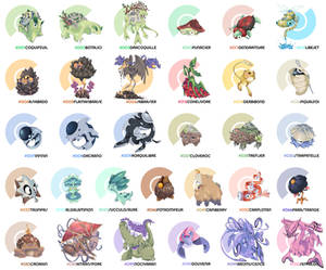 Monster March - Fakemon Edition
