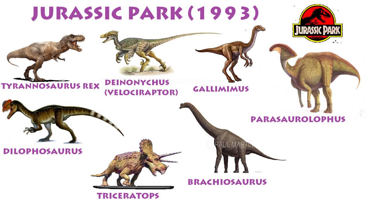 The Dinosaurs Of Jurassic Park 1993 By Vespisaurus On Deviantart