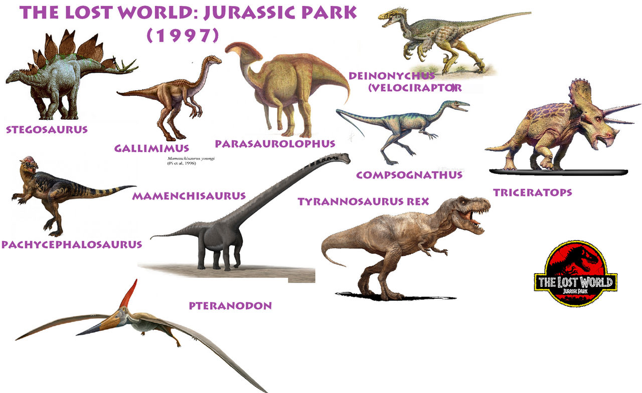 The Dinosaurs Of The Lost World Jurassic Park 1997 By Vespisaurus On Deviantart