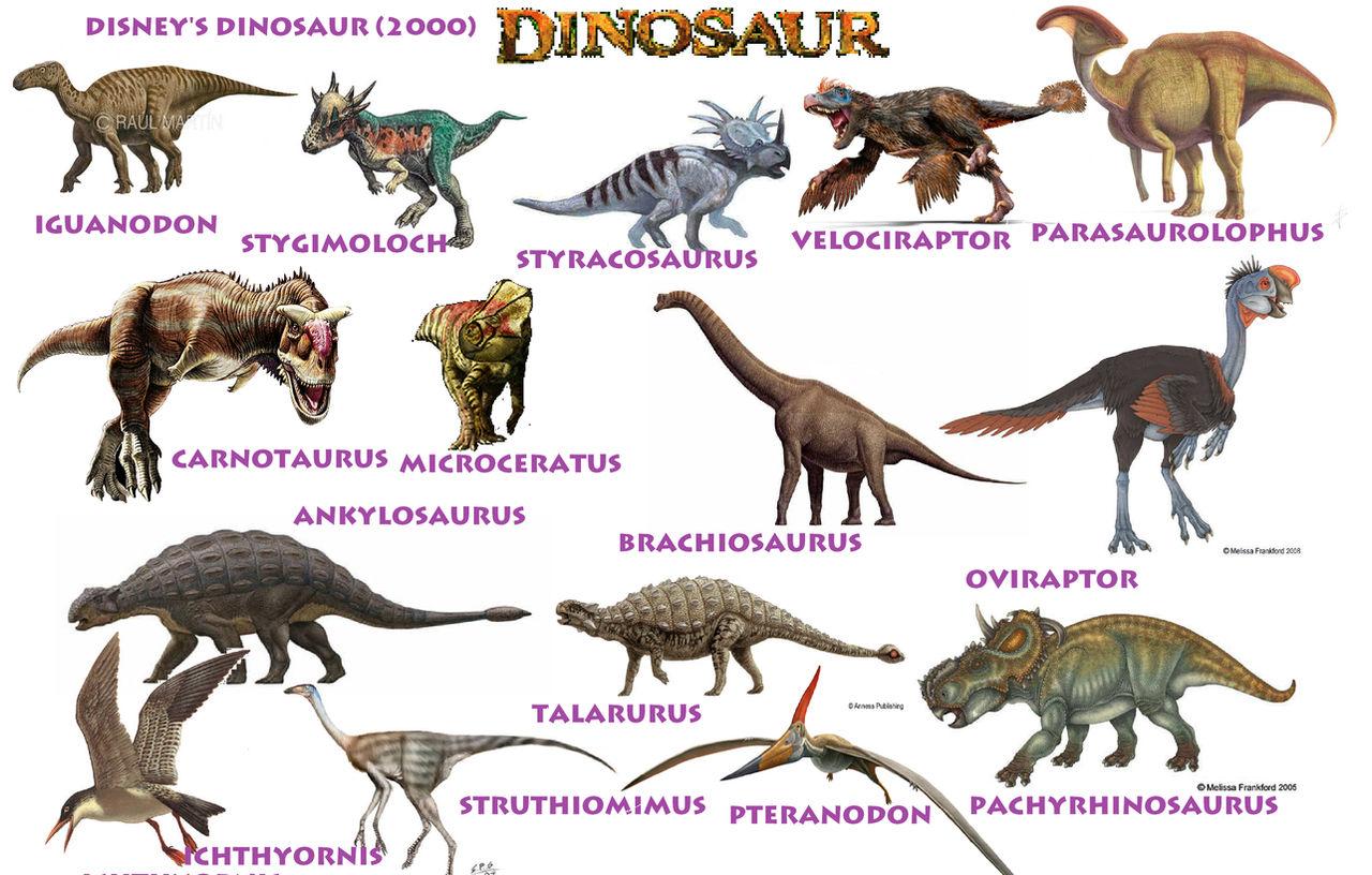 The Dinosaurs Of Disneys Dinosaur 2000 By Vespisaurus On Deviantart