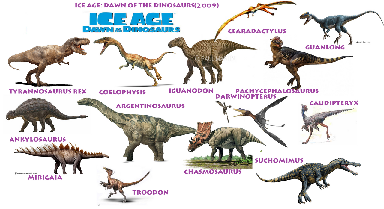 The Dinosaurs of Ice Age Dawn of the Dinosaurs by ...
