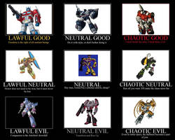 Transformers Alignments by LadyJet2