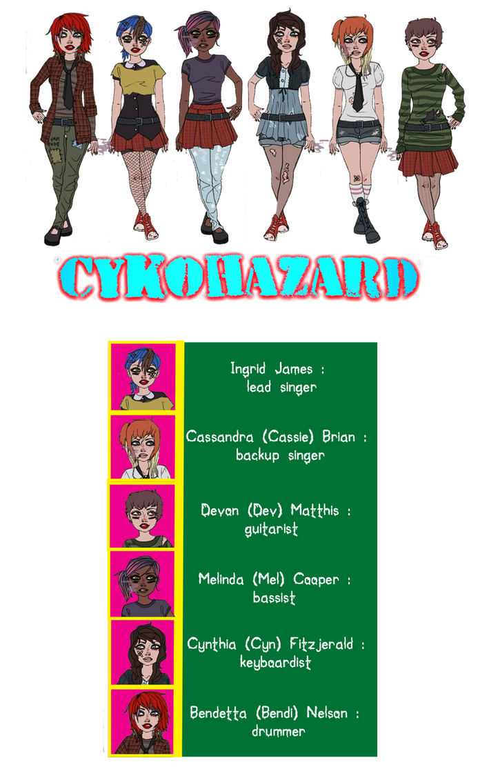 Cykohazard2 by SybilThorn
