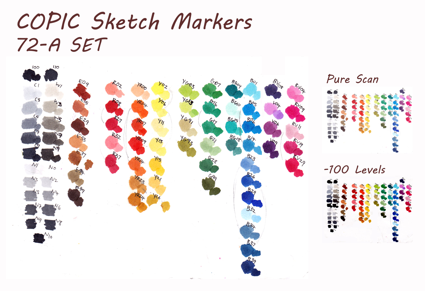 COPIC 72-A Set Color Chart by almyki