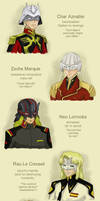 Gundam: My Mask is Cooler by MapleRose