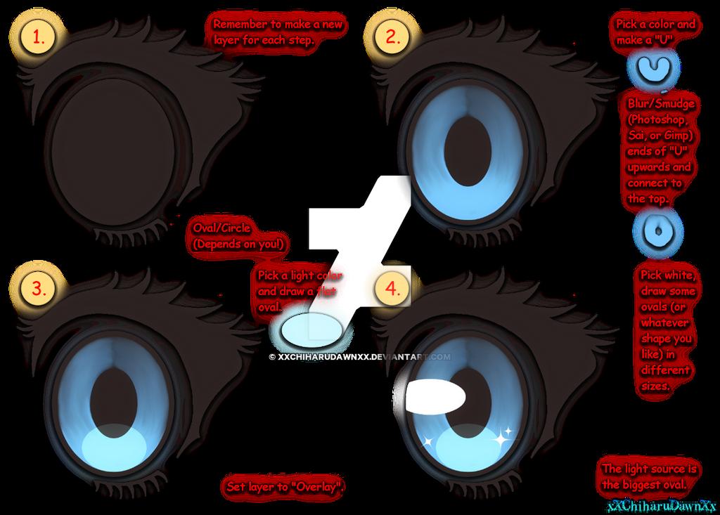 .:Simple Anime Eye::Tutorial:. by xXChiharuDawnXx on ...