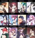 2012-chart by RiceGnat