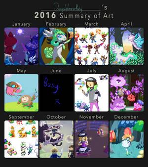 Art Summary!