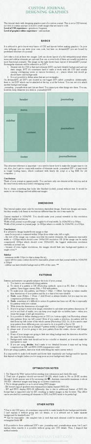 Custom Journal - Graphics Tut