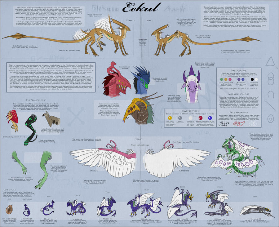 Eekul species ref OUTDATED [READ DESCRIPTION] by Dezilon