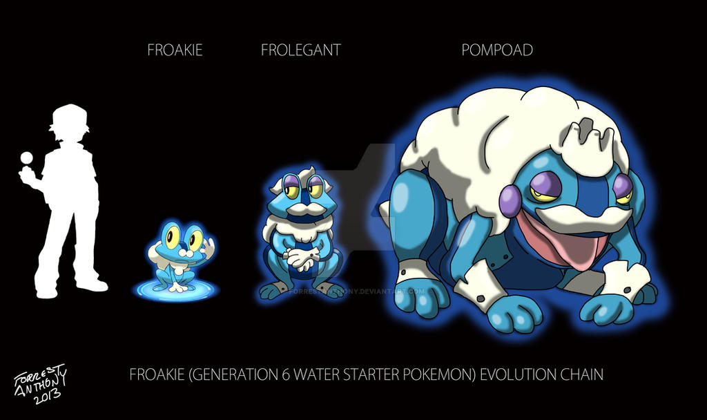 Froakie Evolution Chart by ForrestAnthony