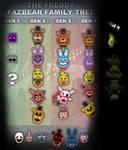 The Fazbear Family