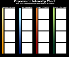 Expression Intensity Chart