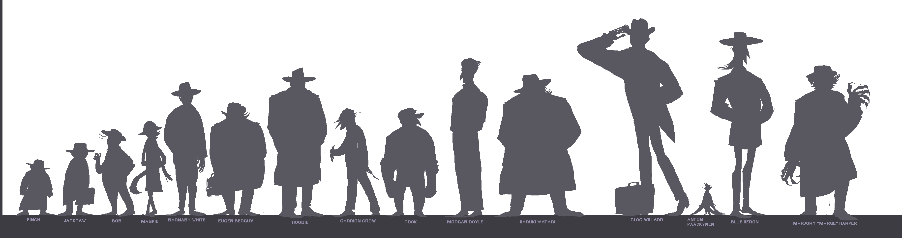 bird people height chart by Spoonfayse - 49.0KB