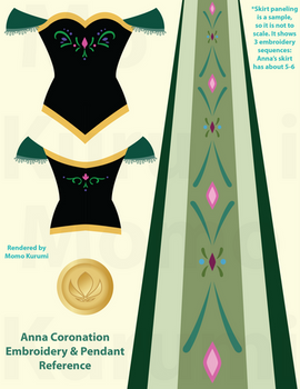Princess Anna Coronation Embroidery References