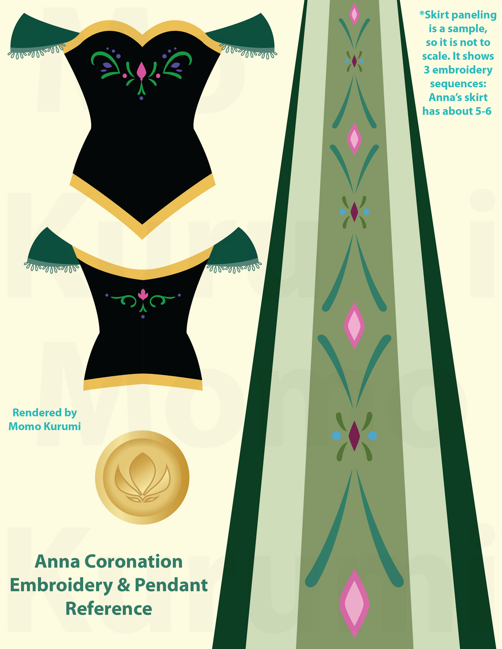 Princess Anna Coronation Embroidery References by MomoKurumi