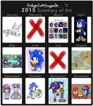 2015 Art Summary by HedgeCatDragonix