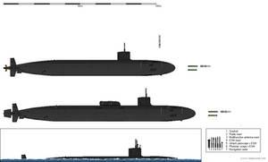 Executor-class Fast Attack Submarine