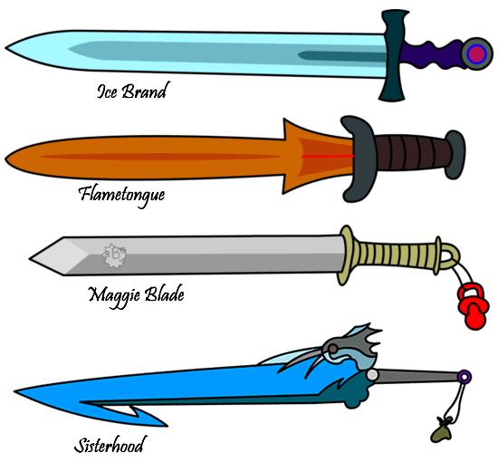 Simpsons Fantasy - Blades by Gazmanafc