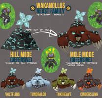 Wak-A-Mollus!