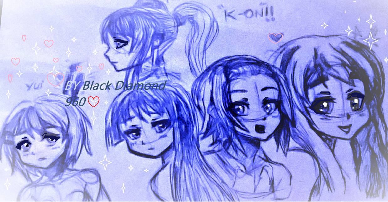 Practicing anime faces- K-ON!
