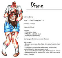 :CP/Horror OC: Diana by MikuParanormal