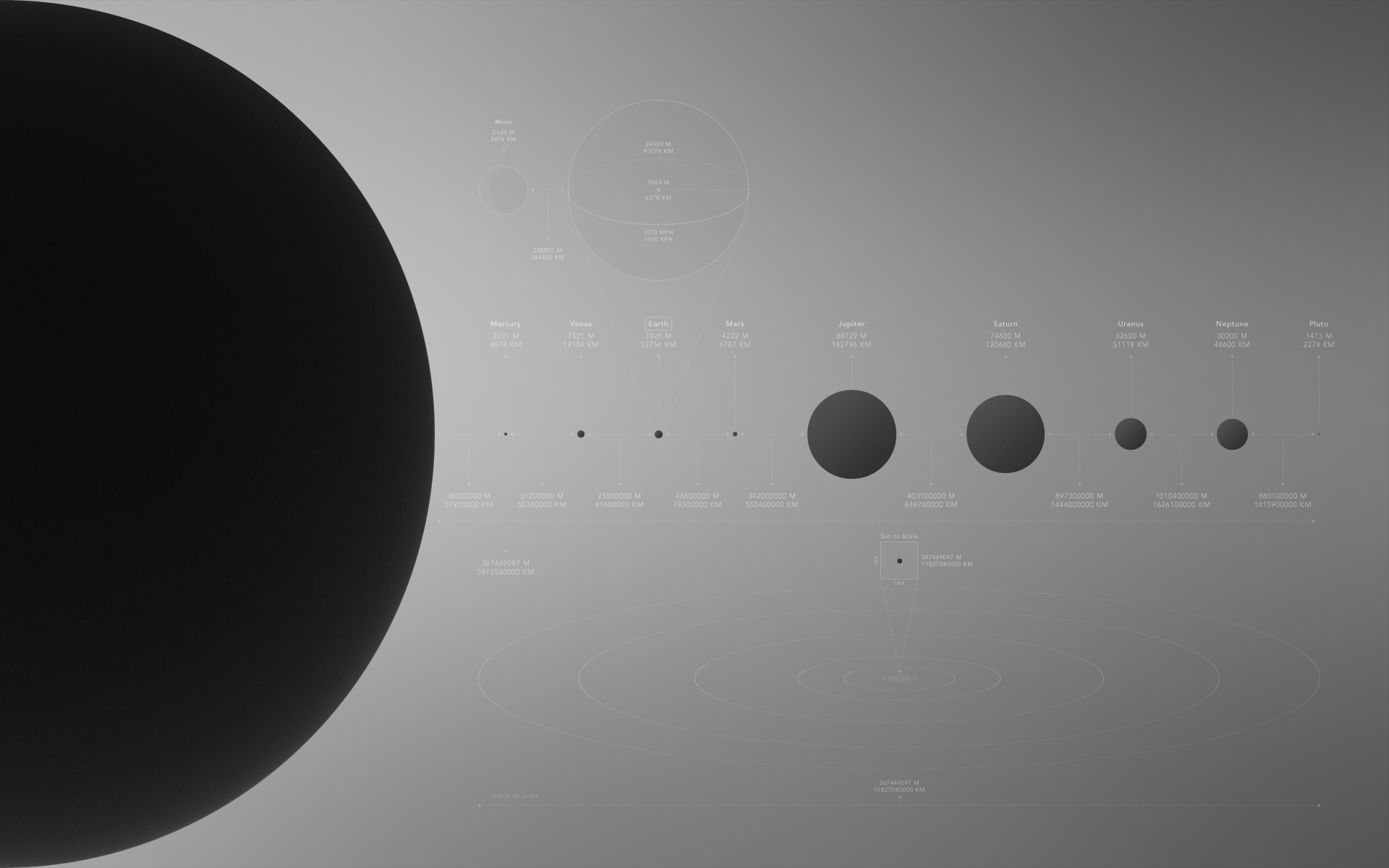 Solar System To Scale Single By Coswyn On Deviantart