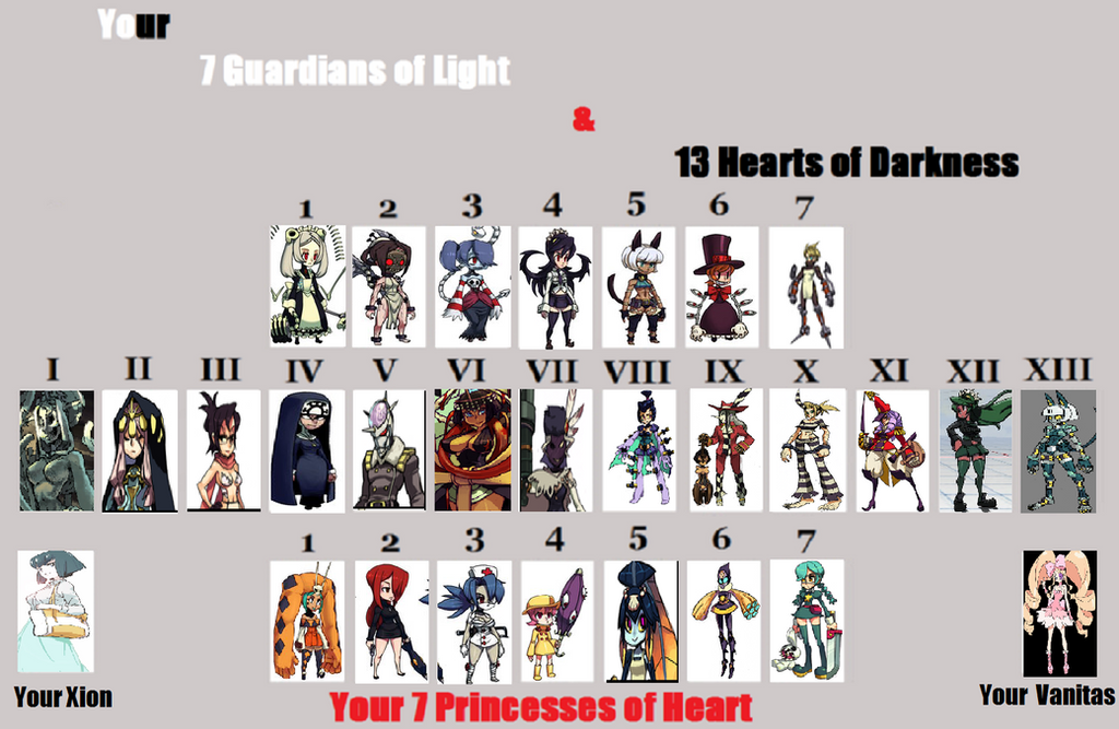 Skullgirls: Hearts, Guardians, and Darkness by trilljacker6534