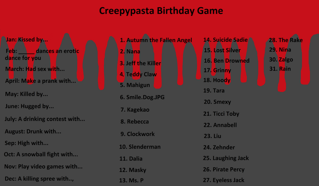 Creepypasta Birthday Game #1 by DudesonAndhtf-fan on ...