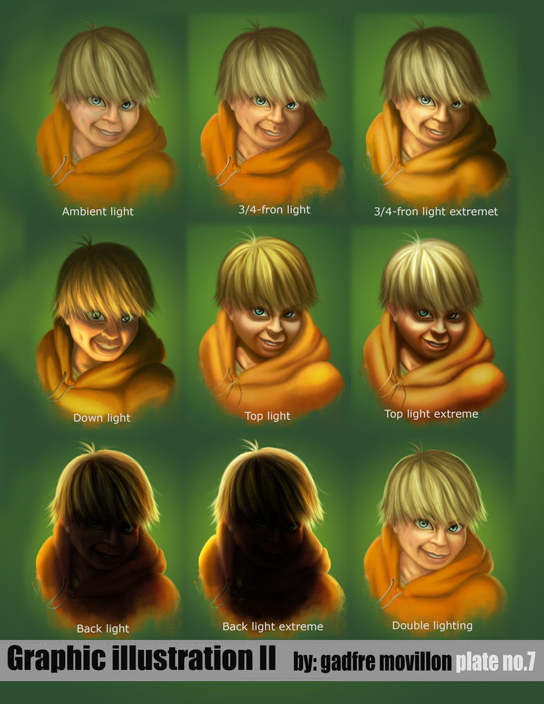 styles of lighting. Numbuh 4 With Different Lighting Styles :) By GaDmon Of S