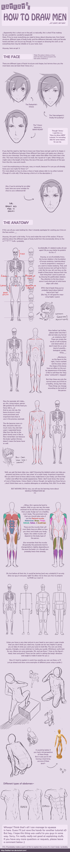 How I draw Men by Katkat-Tan