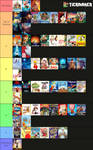 My All 58 Disney Classics Movies Tier List